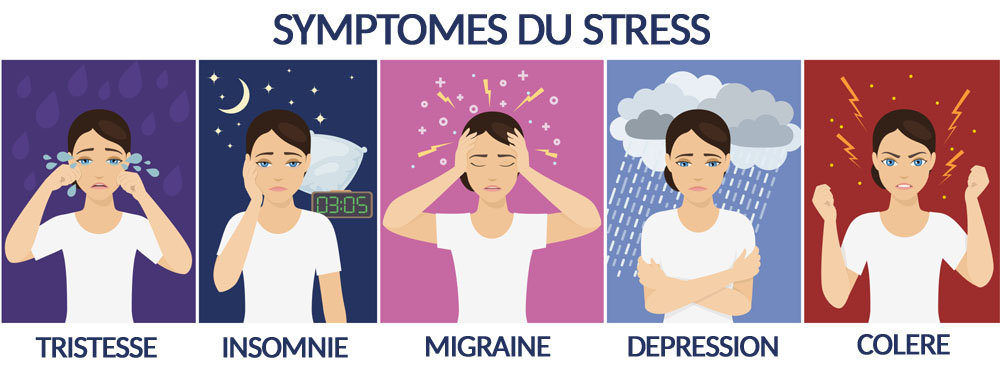 Symptômes du stress