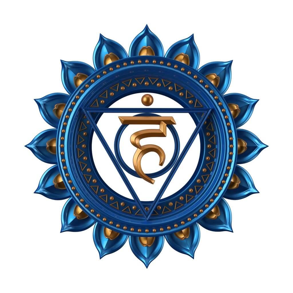 How to open the throat chakra (Vishuddha)?